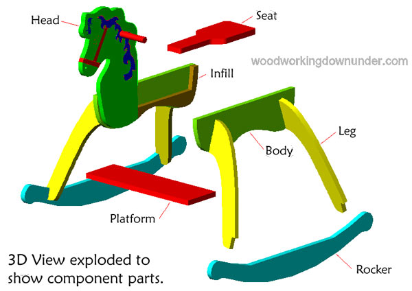 ... Rocking Horse Plans Free Download PDF DIY plans a toy chest | woodwork